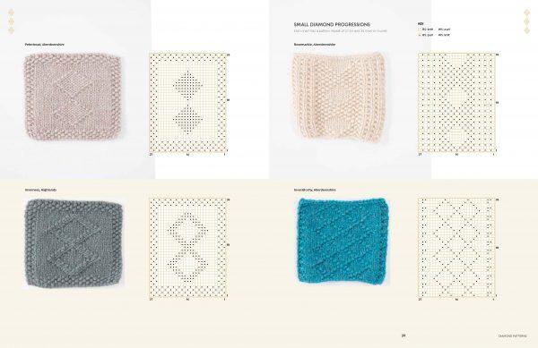 gansey knitting